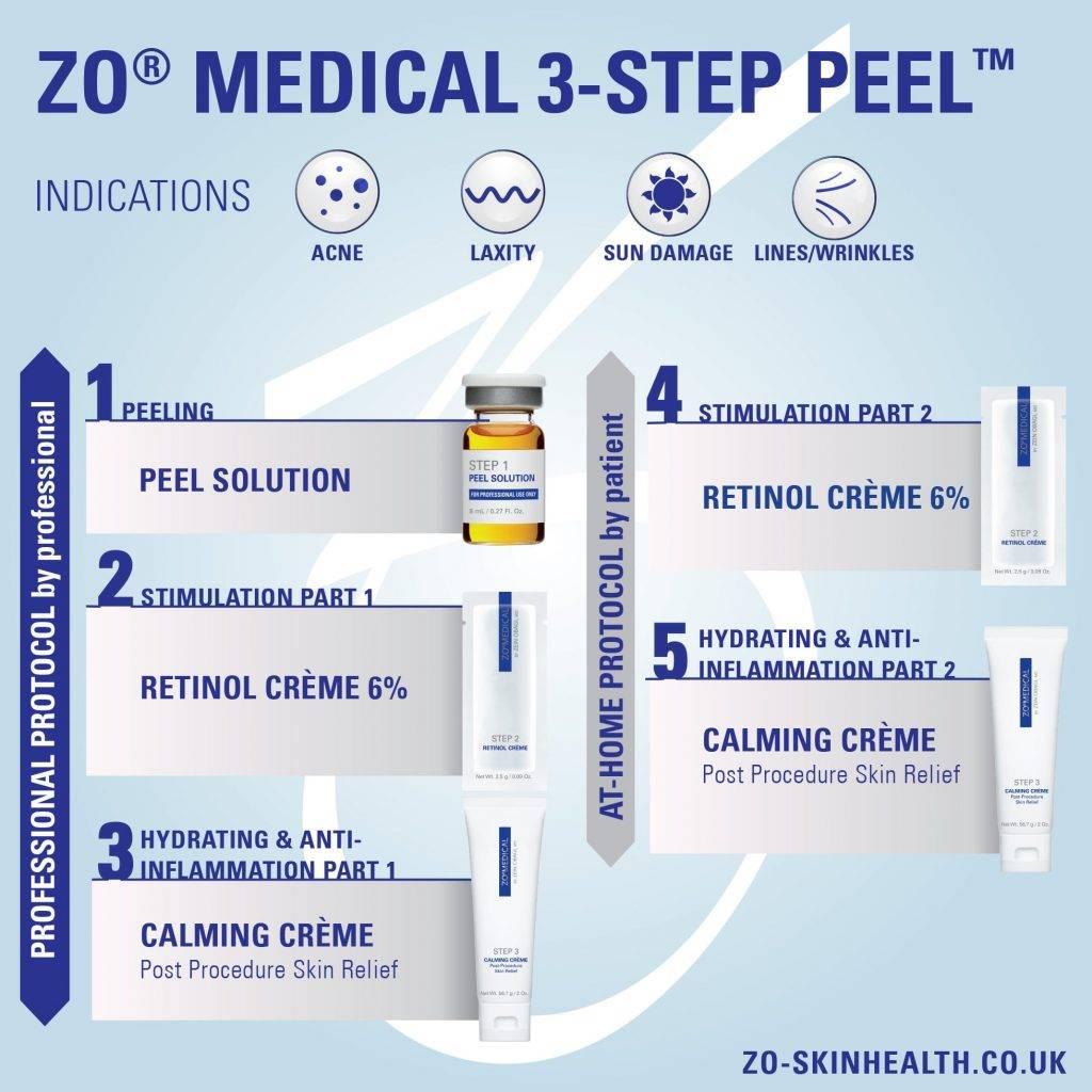 3-step peel